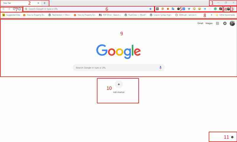 مكونات المتصفح جوجل كروم