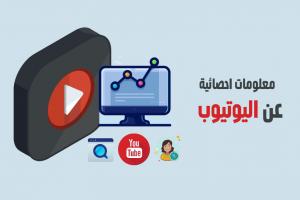 معلومات احصائية عن اليوتيوب