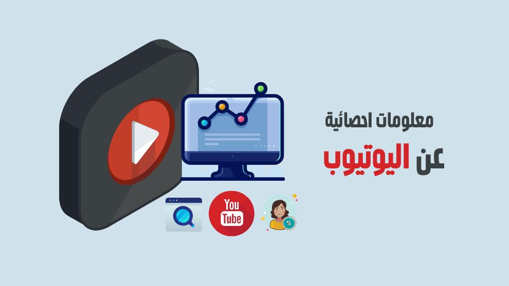 معلومات عن اليوتيوب دليل احصائي 2020 الرابحون