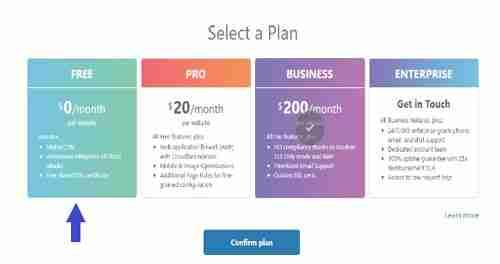 الحصول على شهادة SSL مجانية من Cloudflare الخطوة 3