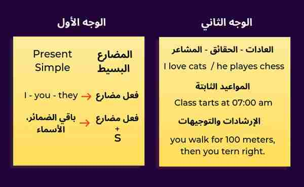 كيف تستخدم الفلاش كارد في تعلم الانجليزية