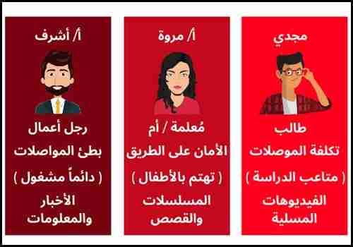 أمثلة على شخصية الجمهور في مواقع التواصل الاجتماعي