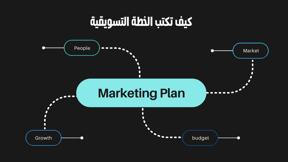 كيف تكتب الخطة التسويقية