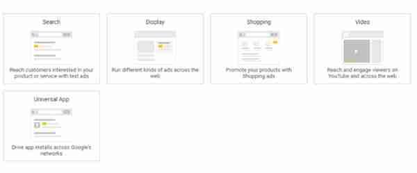 أنواع الحملات الاعلانية على منصة جوجل