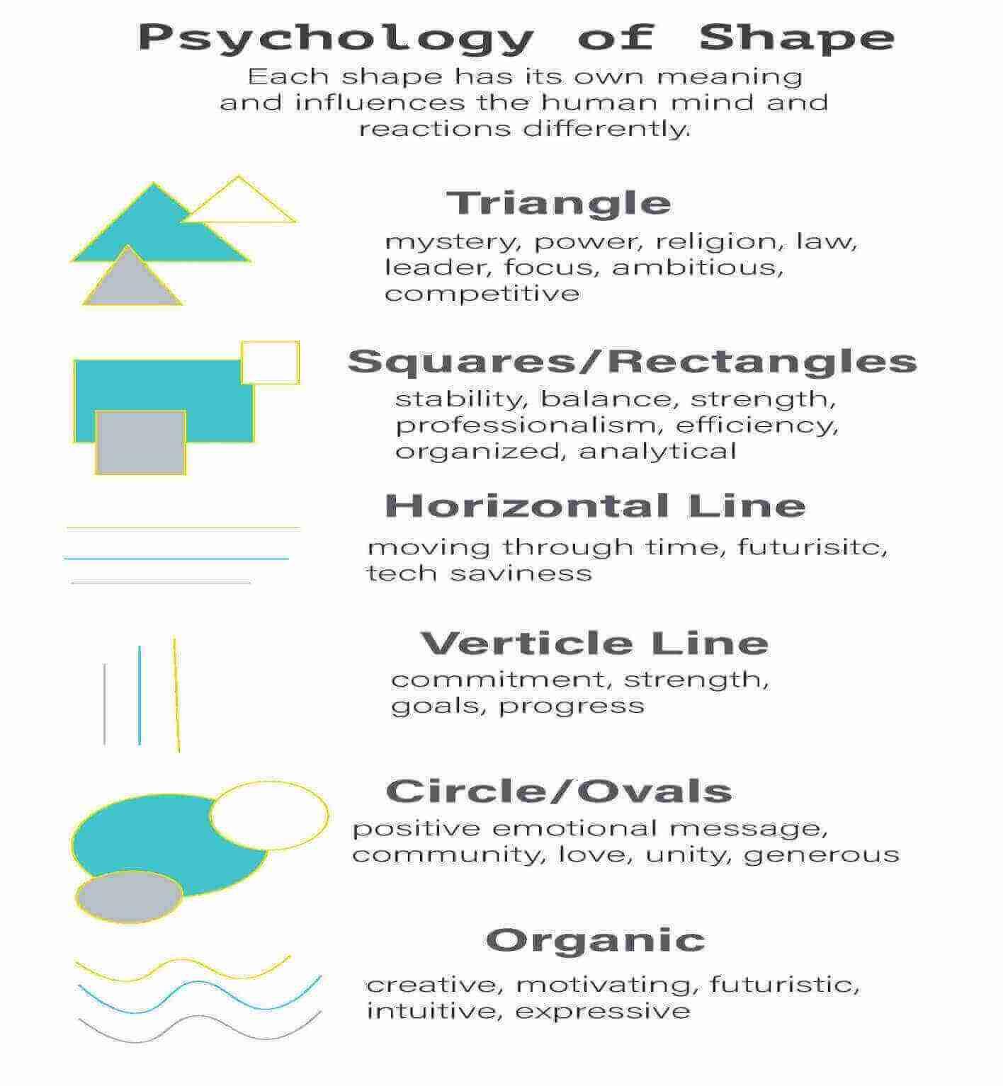الدلالات النفسية للأشكال الهندسية