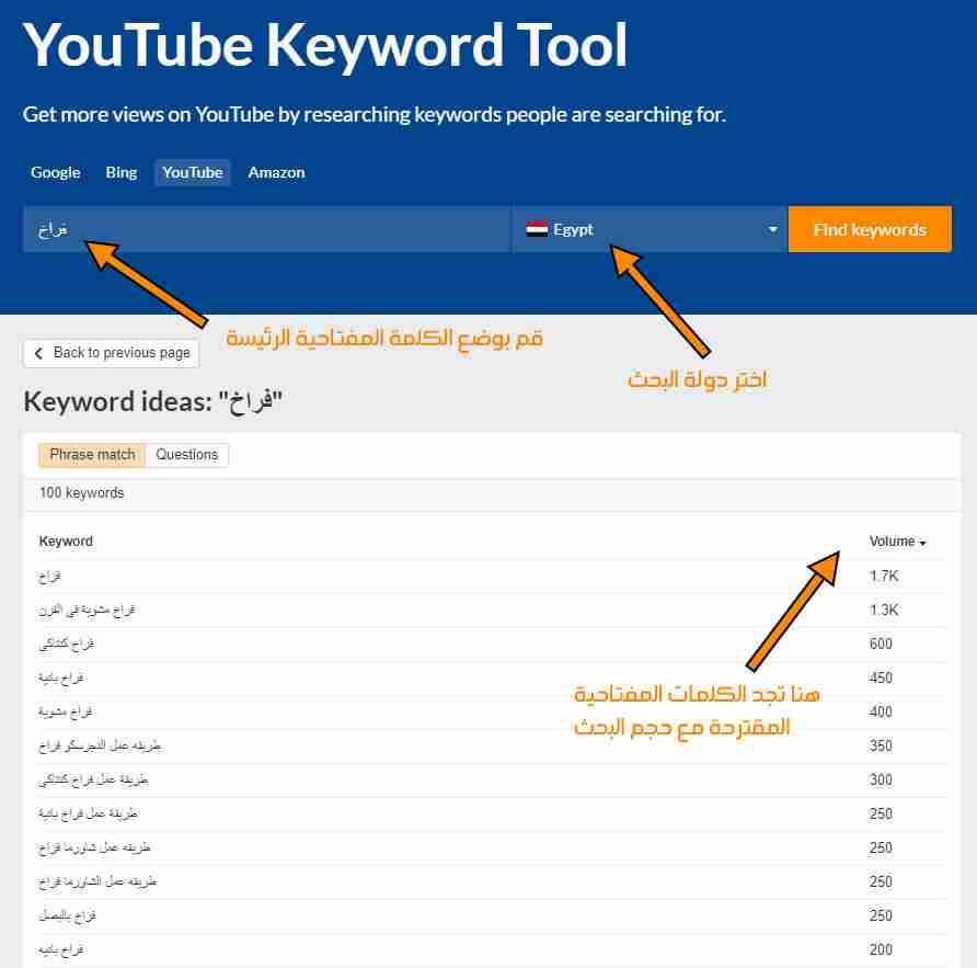 مثال على البحث عن الكلمات المفتاحية الخاصة بسيو اليوتيوب على أداة ahrefs