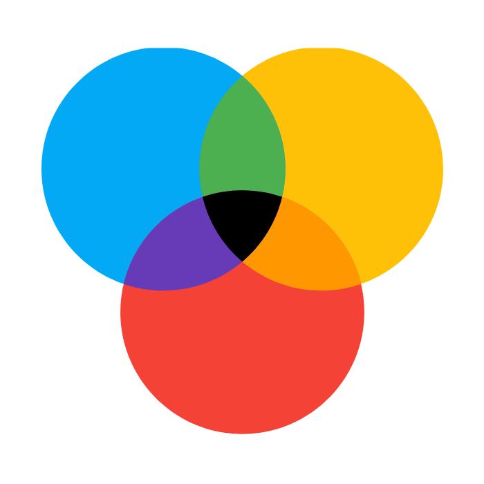 الألوان الرئيسية والثانوية وفوق الثانوية