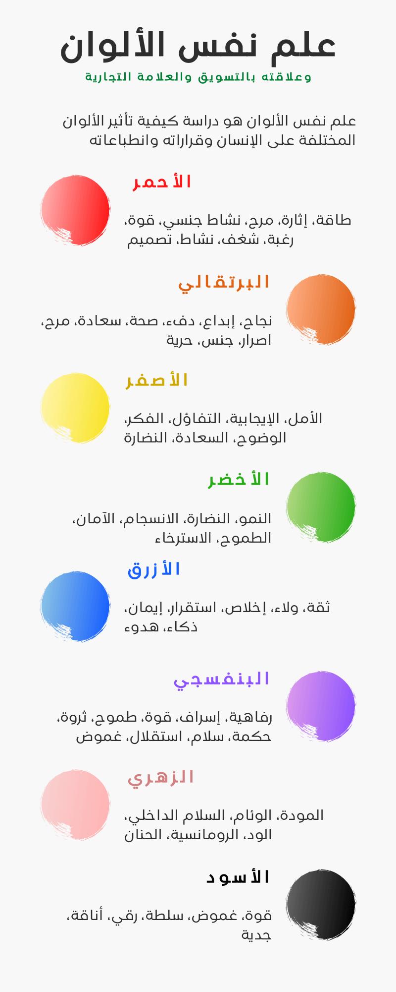 دلالات الألوان النفسية وربطها بالتسويق (انفوجرافيك)