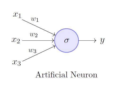 كيفية عمل الخلية العصبية الصناعية Artificial Neuron؟