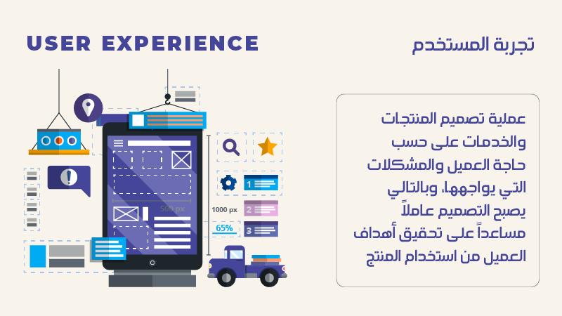 ما هي تجربة المستخدم User Experience
