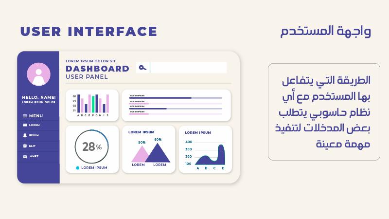 ما هي واجهة المستخدمة User interface