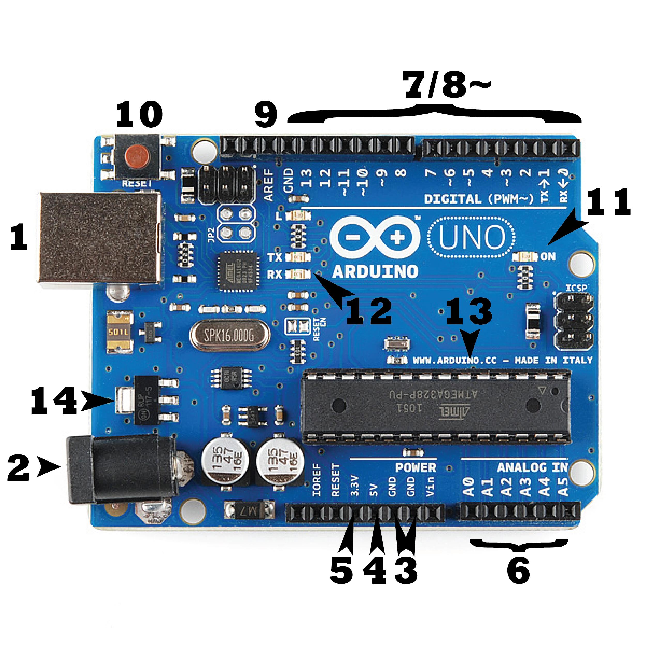 مكونات لوحة تحكم Arduino UNO