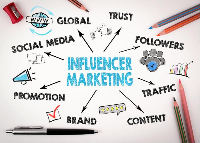 ما هو التسويق عبر المؤثرين