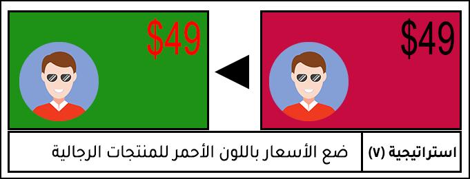 استراتيجية تسعير ضع الأسعار باللون الأحمر للمنتجات الرجالية