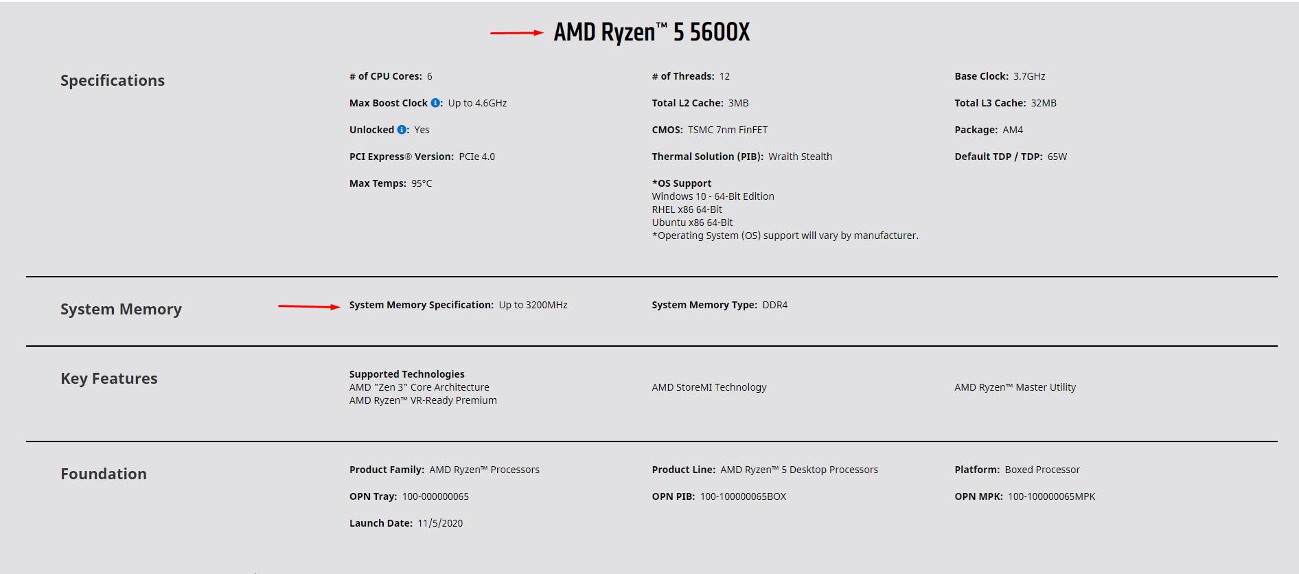 تردد الذواكر المدعم من قبل وحدة معالجة AMD Ryzen 5000