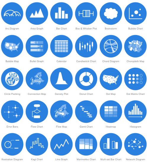 أشكال تمثيل البيانات